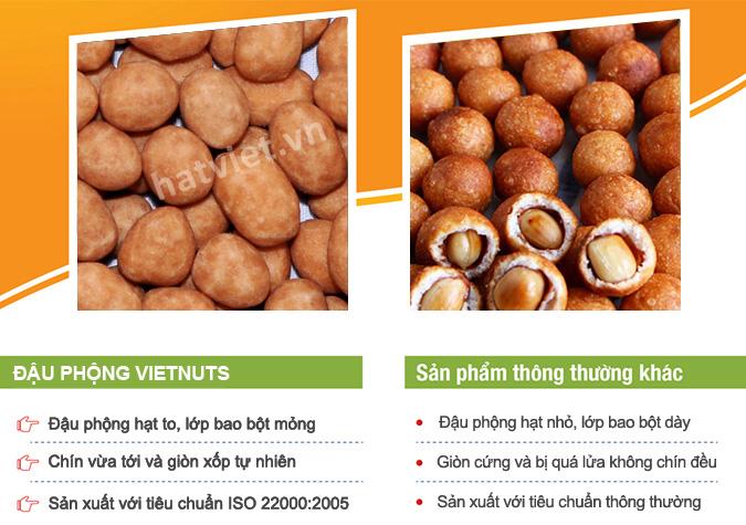 So sánh đậu phộng da cá DoubleTake Vietnuts với các sản phẩm cùng loại ngoài thị trường