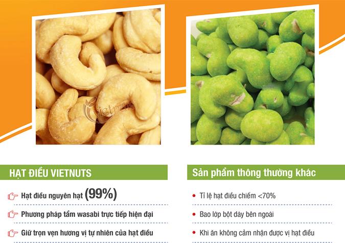 So sánh hạt điều wasabi Vietnuts với các sản phẩm cùng loại ngoài thị trường